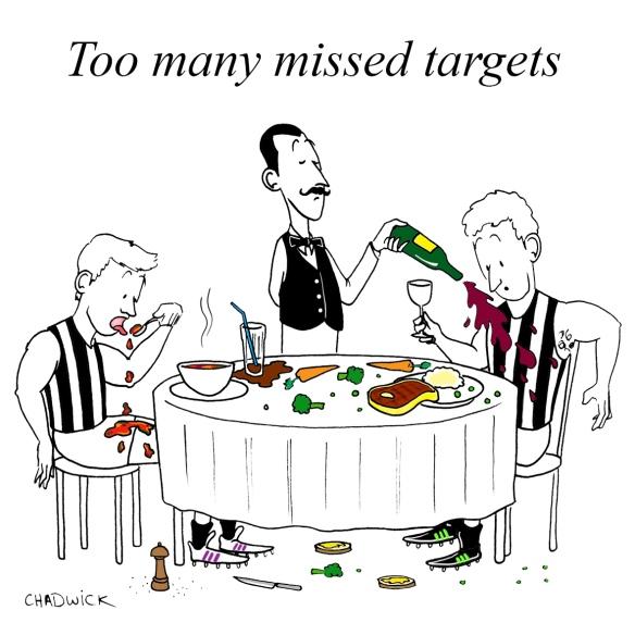 Missed Targets